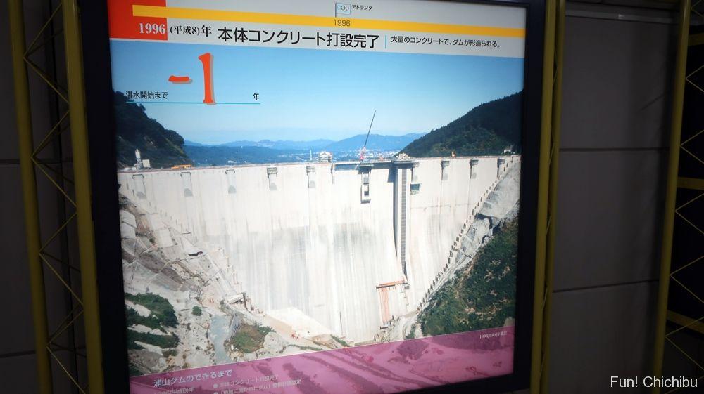 1996年の浦山ダム