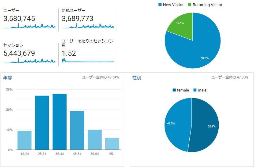 fun-chichibu_AnalyticsData