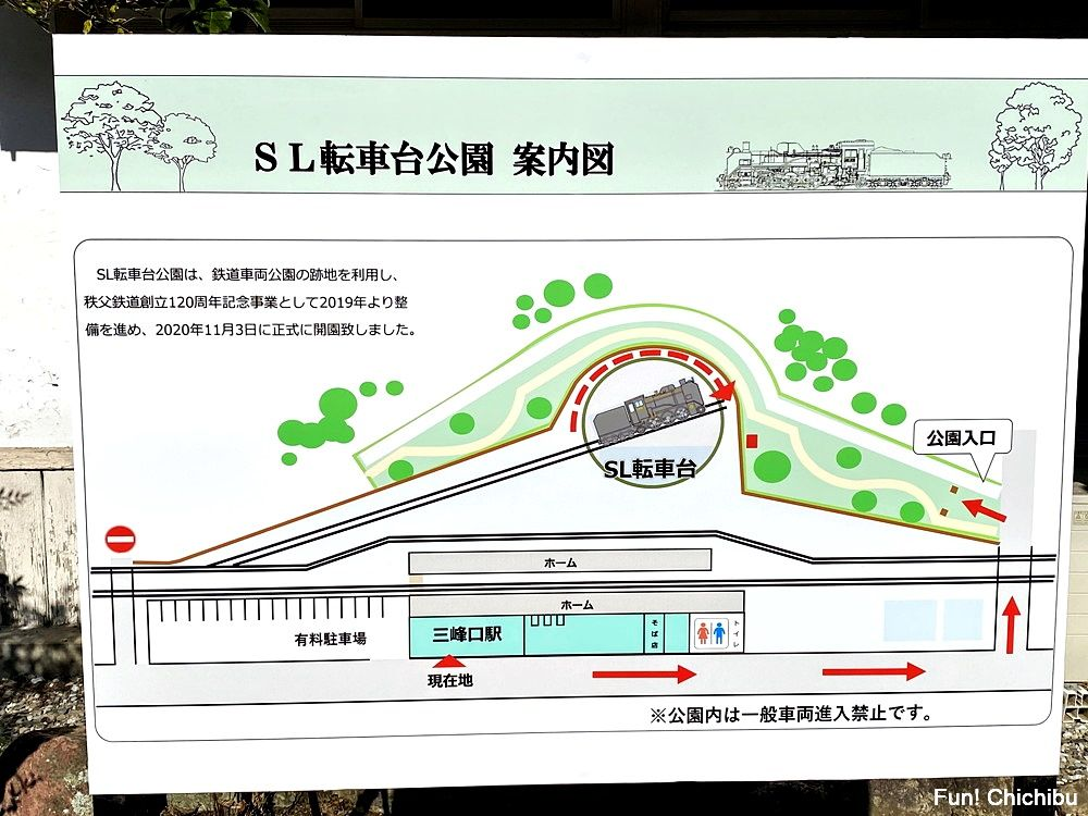SL転車台公園の案内図